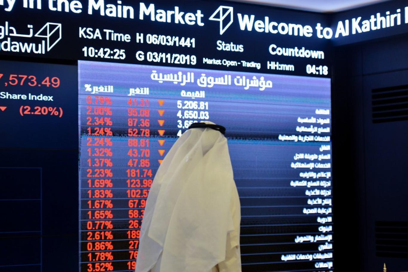 هكذا تحركت أسواق الأسهم العربية والخليجية بعد امتصاص صدمة