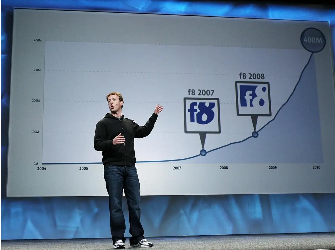"""زوكربرغ متحدثاً أمام """"مؤتمر مطوّري فيسبوك 8""""، مبيّناً الزيادة المستمرة في جمهوره"""