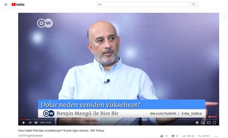 أحد البرامج التي يشارك فيها أور غورسس على قناة DW Türkçe على يوتيوب (إندبندنت تركية)