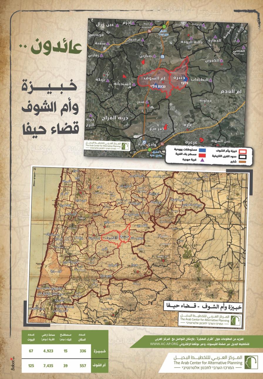 بوستر - خريطة خبيزة وام الشوف.jpeg