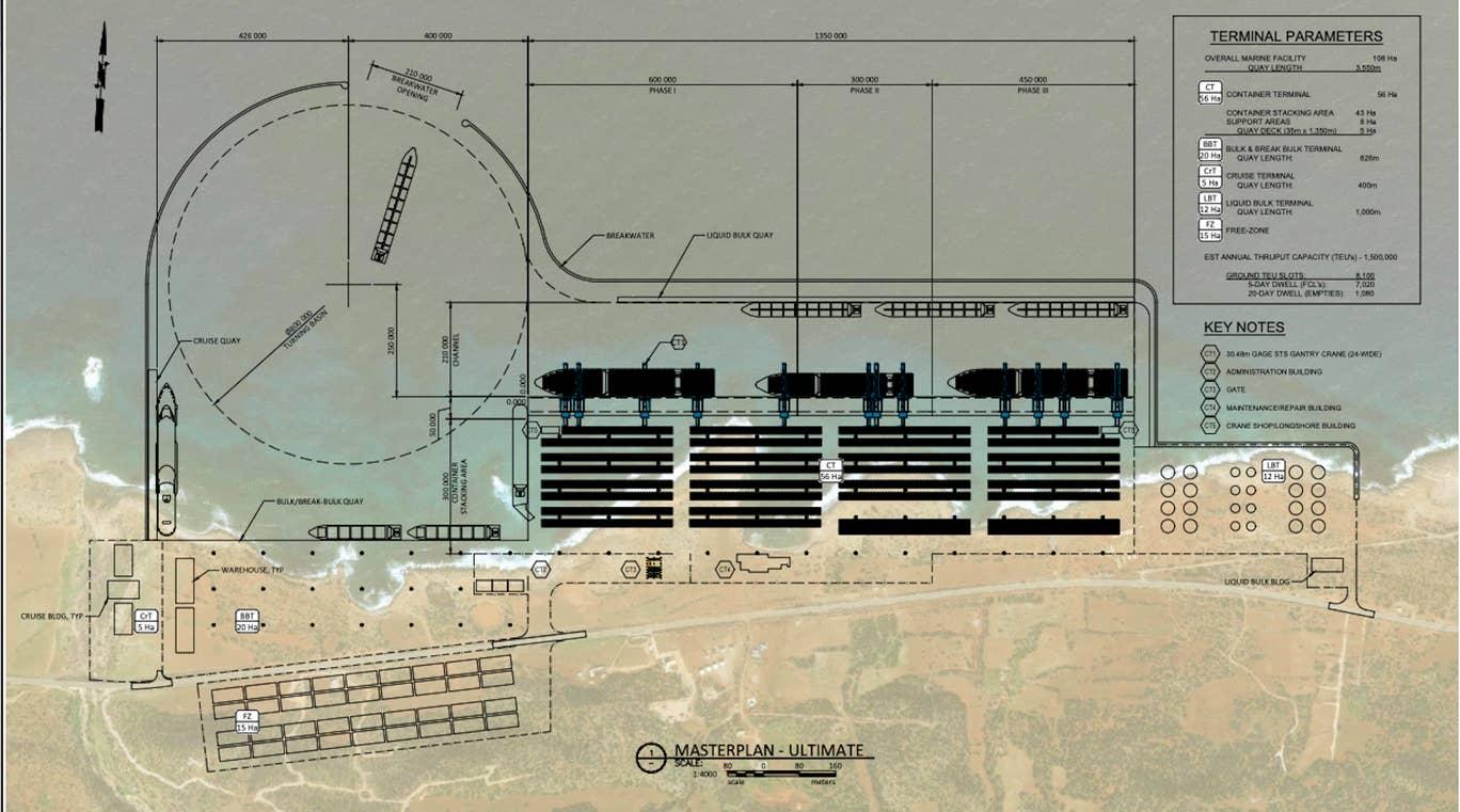 الشكل النهائي لميناء المياه العميقة في سوسة، ليبيا، بعد الانتهاء من المراحل الثلاث (ذي إندبندنت).