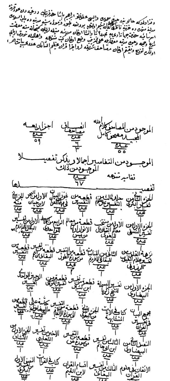 دفتر حصر المخطوطات النجدي المنقولة لمكتبة المدرسة المحمودية .jpg