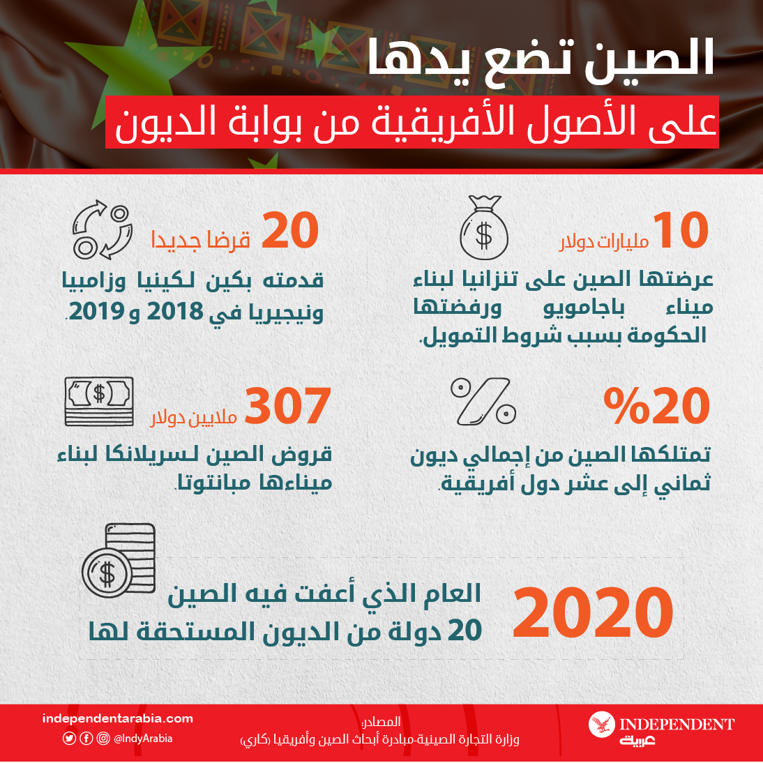 info-graph4000-02.png