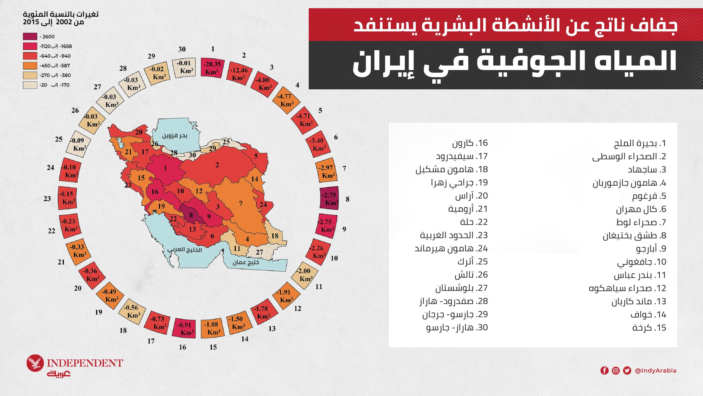 جفاف ناتج عن الأنشطة البشريةيستنفد المياه الجوفية في إيران.png