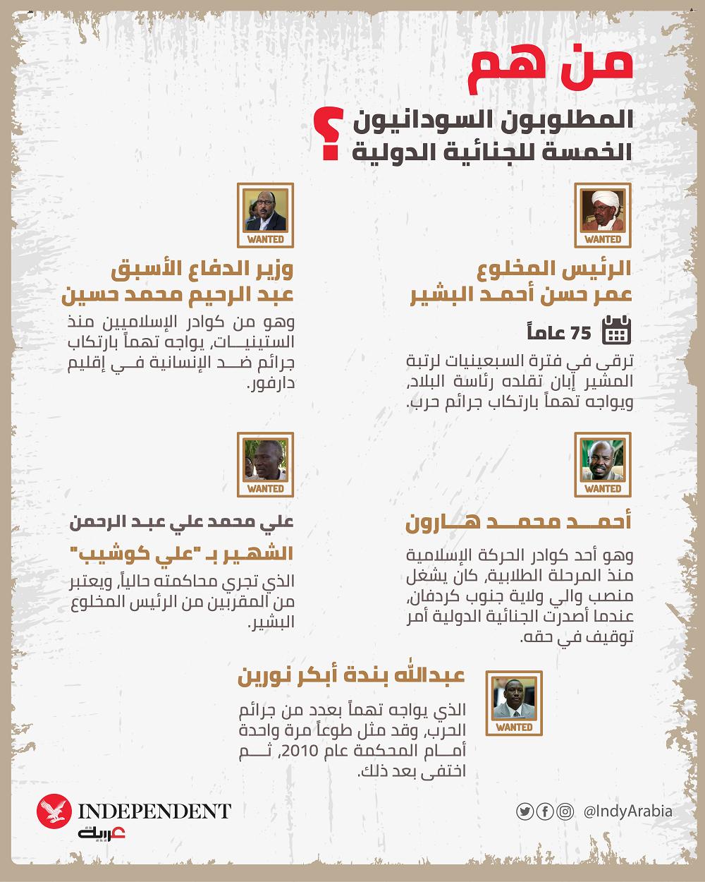 من هم المطلوبون السودانيون الخمسة للجناية الدولية؟-01.png
