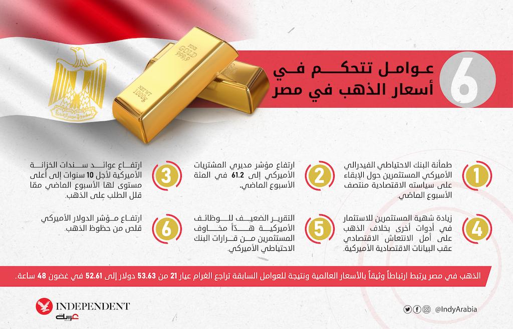 اسعار الذهب في مصر-01.png
